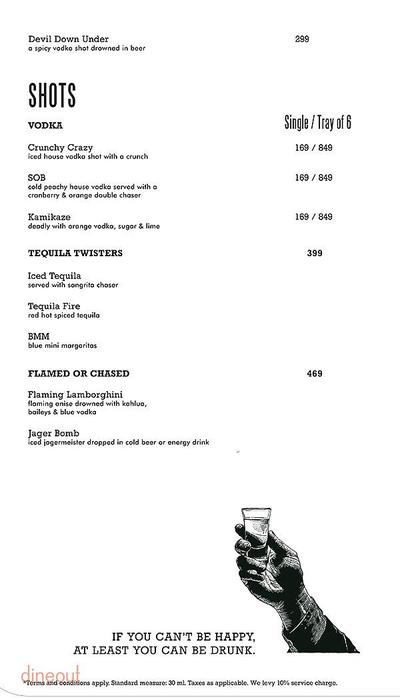 Harry's Bar + Cafe Menu 7