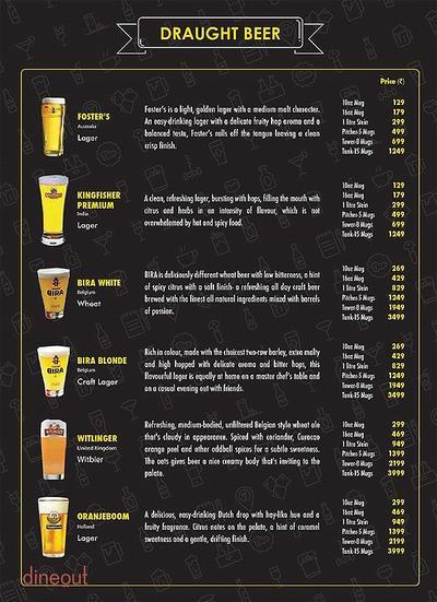 The Beer Cafe Menu 12